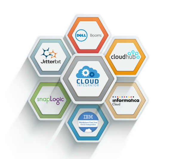 cloud_integrator_pic